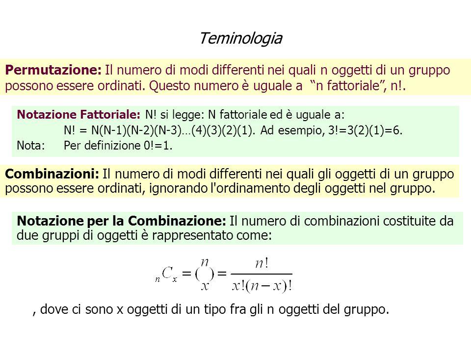 Teminologia