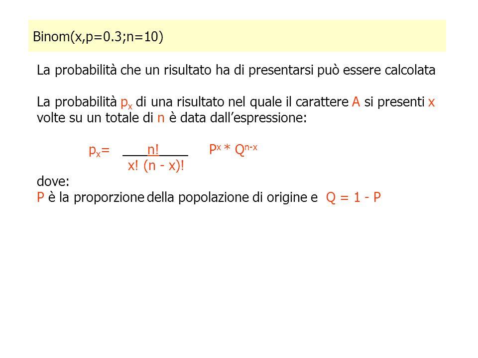 Binom(x,p=0.3;n=10)