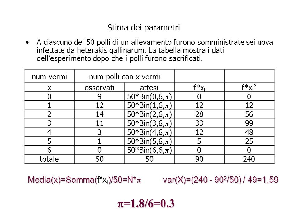 =1.8/6=0.3 Stima dei parametri