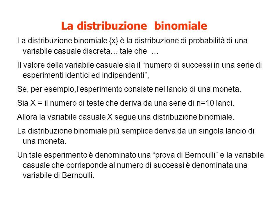 La distribuzione binomiale