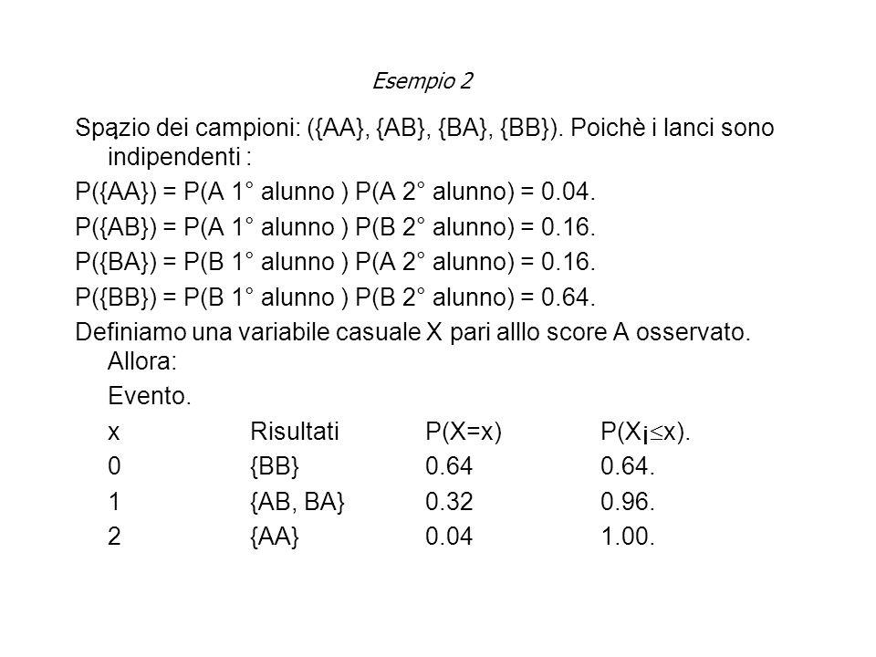 Esempio 2 . Spazio dei campioni: ({AA}, {AB}, {BA}, {BB}). Poichè i lanci sono indipendenti : P({AA}) = P(A 1° alunno ) P(A 2° alunno) = 0.04.