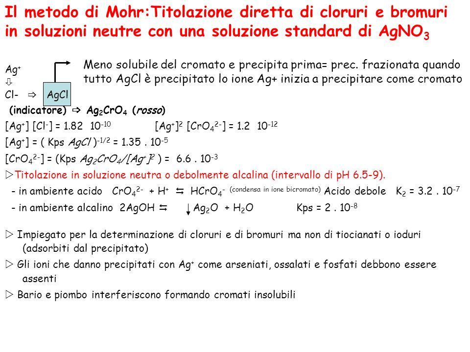 Il metodo di Mohr:Titolazione diretta di cloruri e bromuri in soluzioni neutre con una soluzione standard di AgNO3