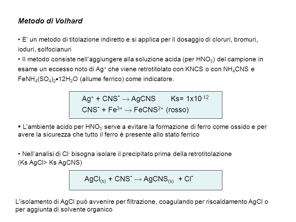 CNS- + Fe3+  FeCNS2+ (rosso)