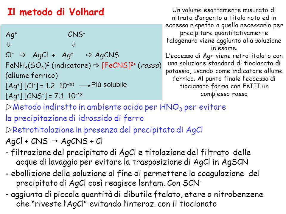 Il metodo di Volhard