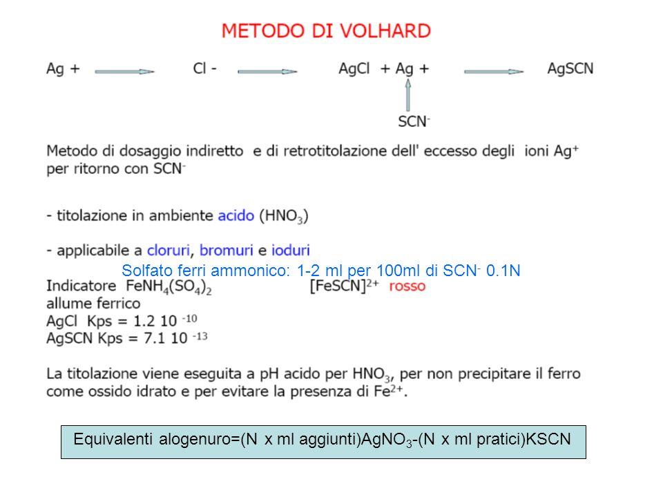 Solfato ferri ammonico: 1-2 ml per 100ml di SCN- 0.1N