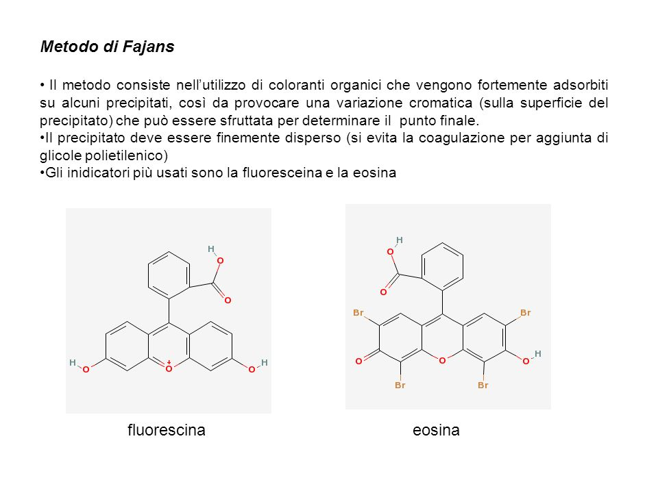 Metodo di Fajans fluorescina eosina