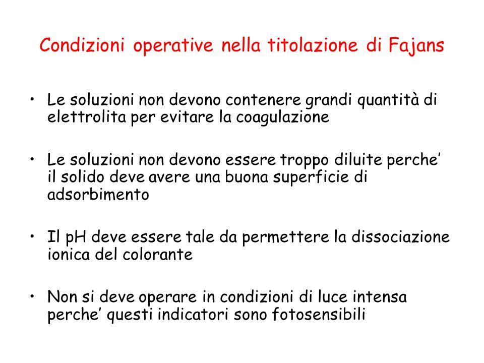 Condizioni operative nella titolazione di Fajans