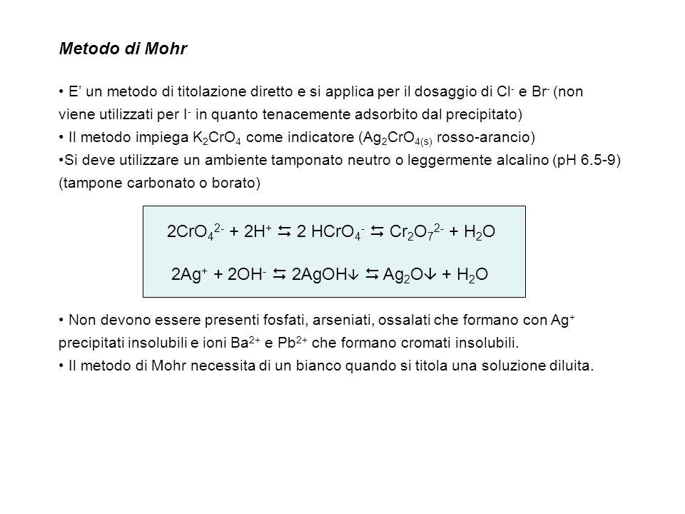 2CrO42- + 2H+  2 HCrO4-  Cr2O72- + H2O