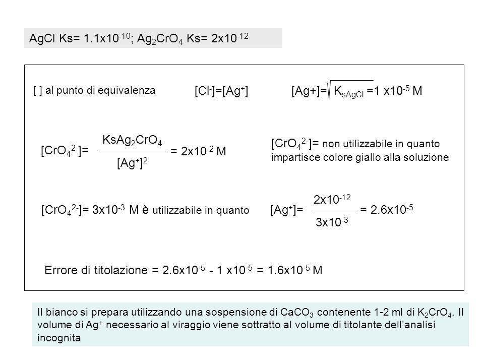 AgCl Ks= 1.1x10-10; Ag2CrO4 Ks= 2x10-12