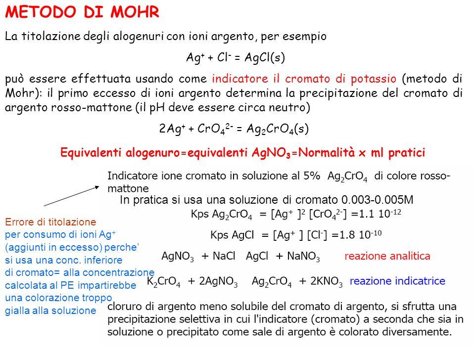 METODO DI MOHR La titolazione degli alogenuri con ioni argento, per esempio. Ag+ + Cl- = AgCl(s)