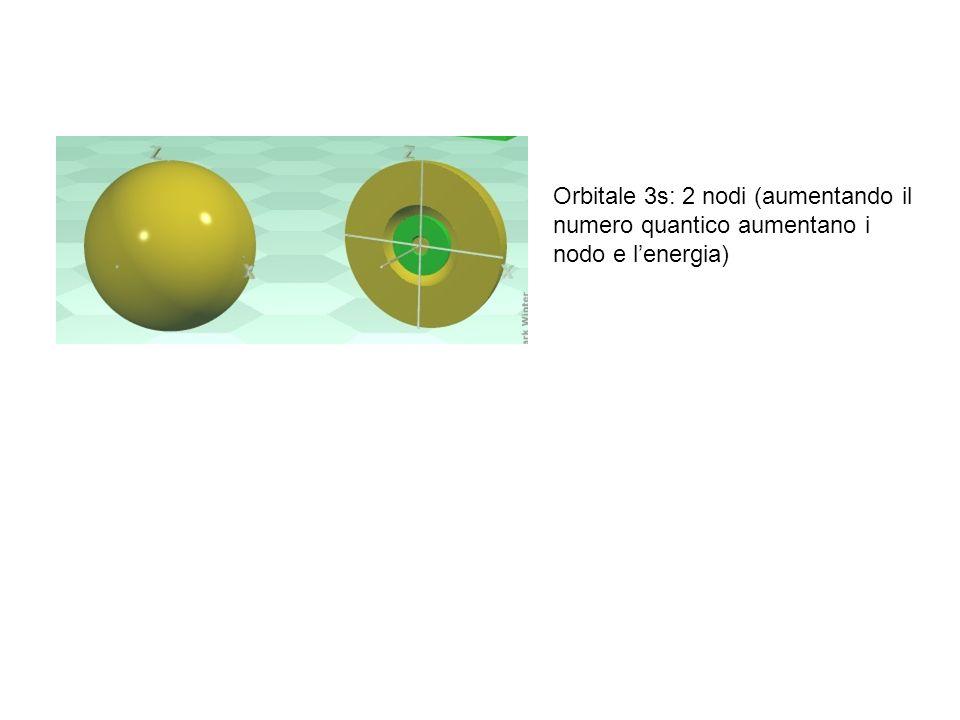 Orbitale 3s: 2 nodi (aumentando il numero quantico aumentano i nodo e l'energia)