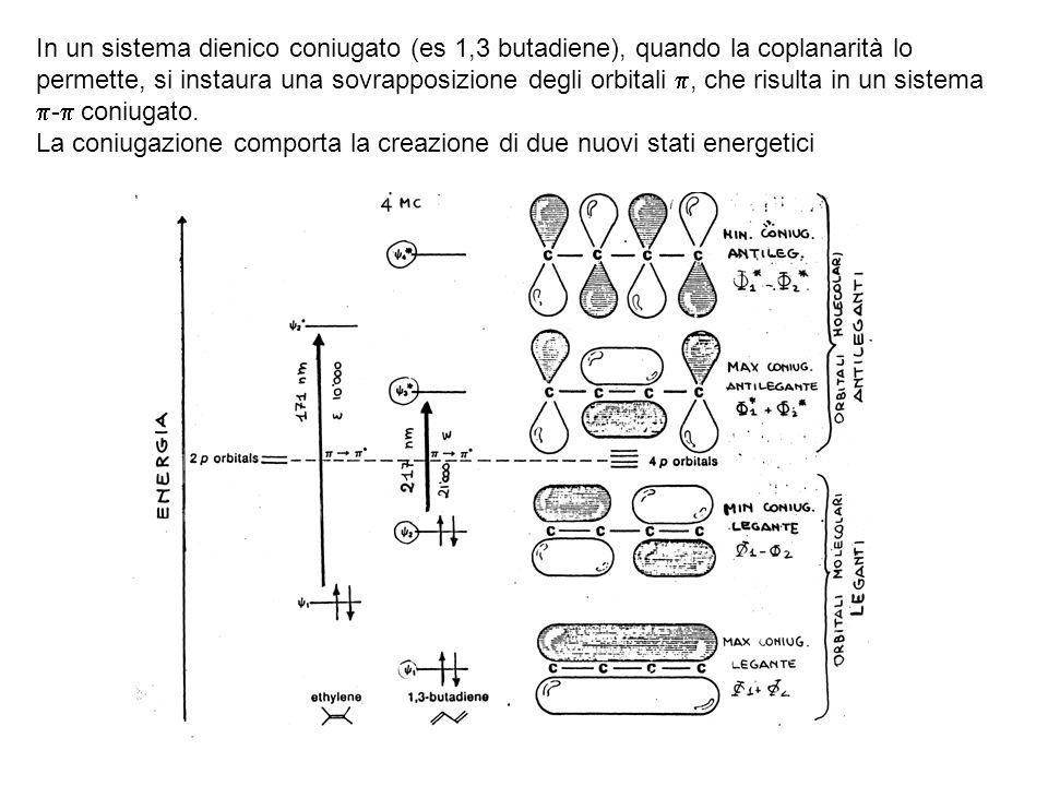 In un sistema dienico coniugato (es 1,3 butadiene), quando la coplanarità lo permette, si instaura una sovrapposizione degli orbitali , che risulta in un sistema - coniugato.