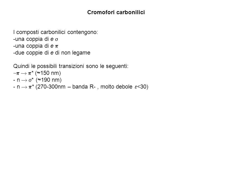 Cromofori carbonilici