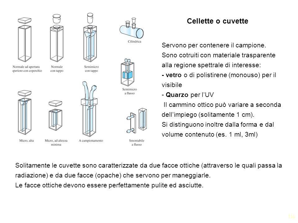 Cellette o cuvette Servono per contenere il campione. Sono cotruiti con materiale trasparente alla regione spettrale di interesse: