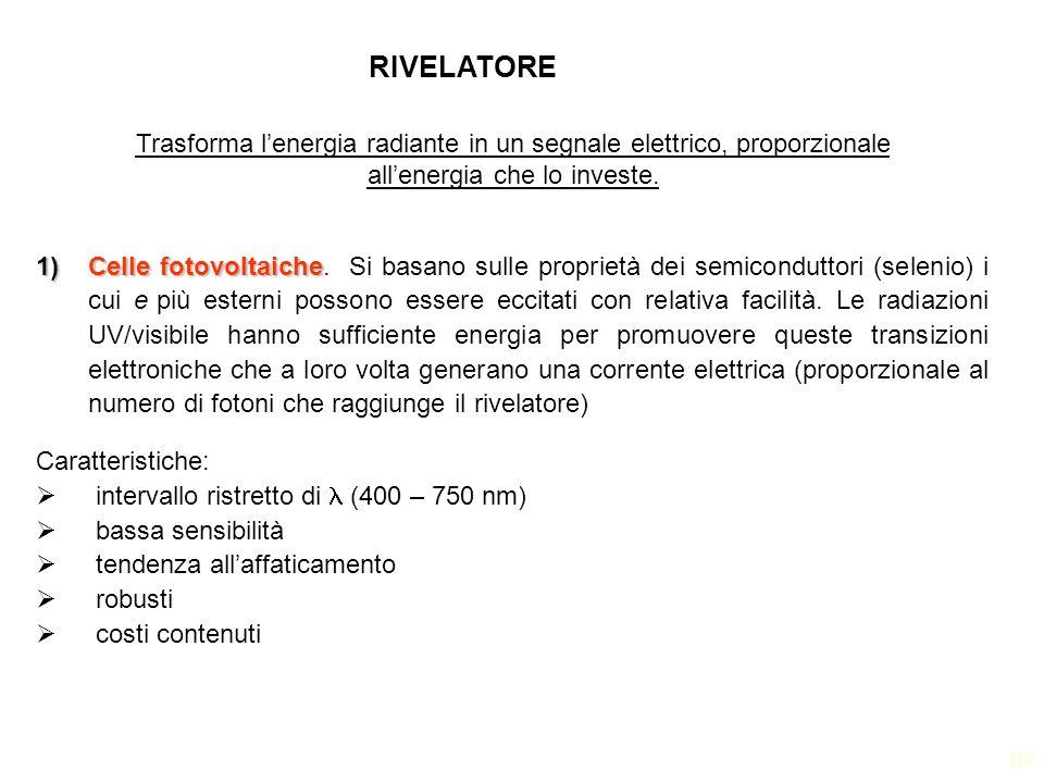 RIVELATORE Trasforma l'energia radiante in un segnale elettrico, proporzionale all'energia che lo investe.