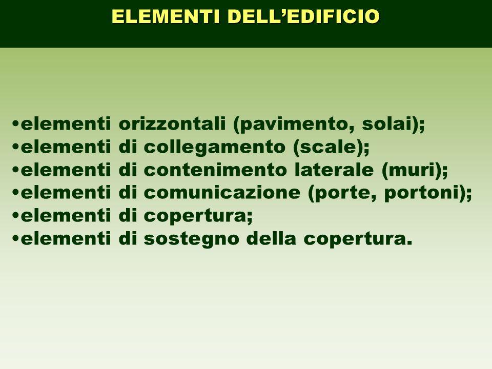 ELEMENTI DELL'EDIFICIO