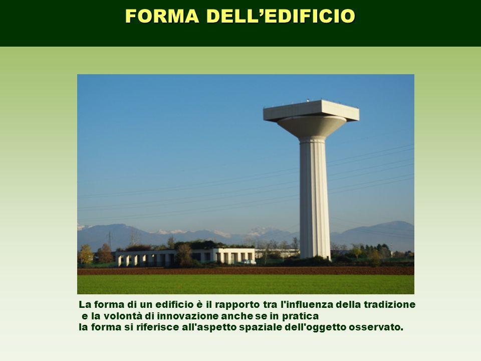 FORMA DELL'EDIFICIO La forma di un edificio è il rapporto tra l influenza della tradizione. e la volontà di innovazione anche se in pratica.