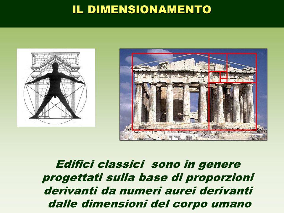 Edifici classici sono in genere progettati sulla base di proporzioni