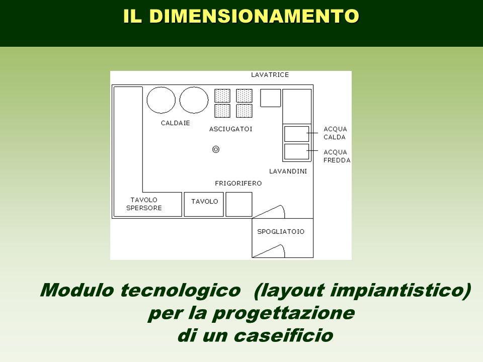 Modulo tecnologico (layout impiantistico)