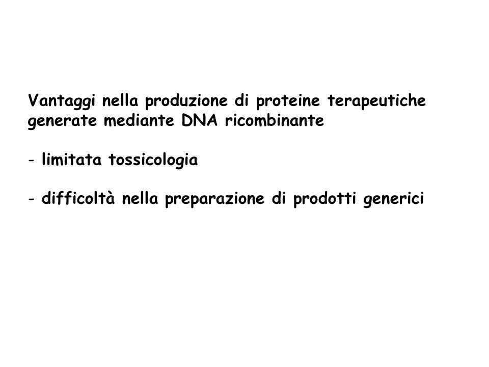 Vantaggi nella produzione di proteine terapeutiche