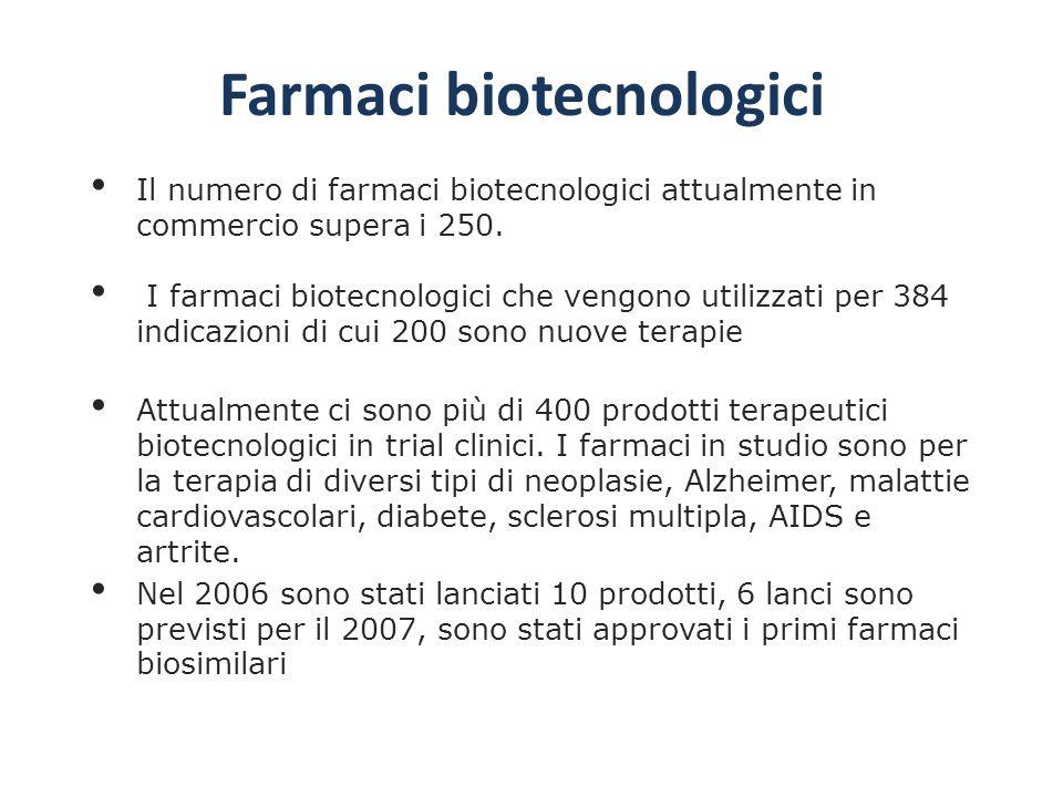 Farmaci biotecnologici