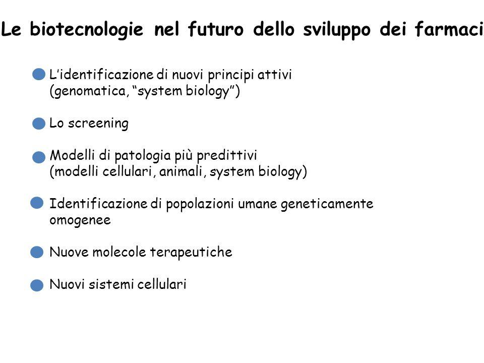 Le biotecnologie nel futuro dello sviluppo dei farmaci