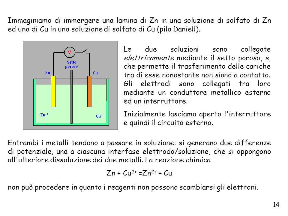Immaginiamo di immergere una lamina di Zn in una soluzione di solfato di Zn ed una di Cu in una soluzione di solfato di Cu (pila Daniell).