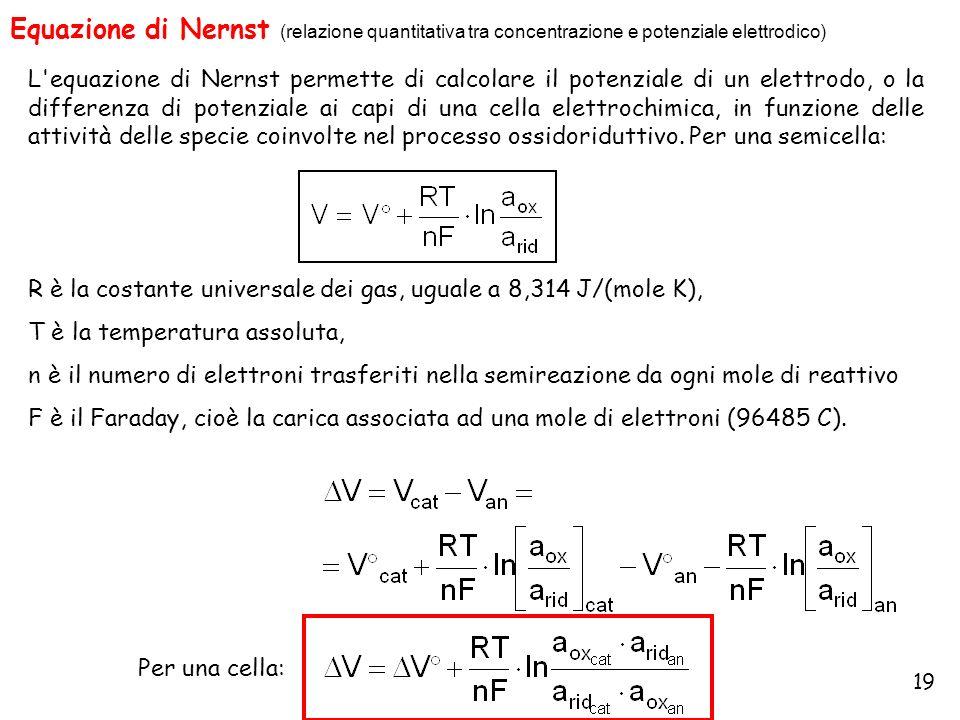 Equazione di Nernst (relazione quantitativa tra concentrazione e potenziale elettrodico)