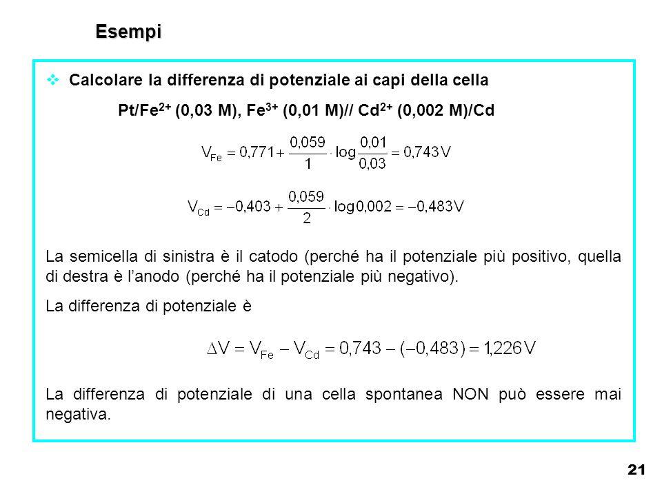 Pt/Fe2+ (0,03 M), Fe3+ (0,01 M)// Cd2+ (0,002 M)/Cd