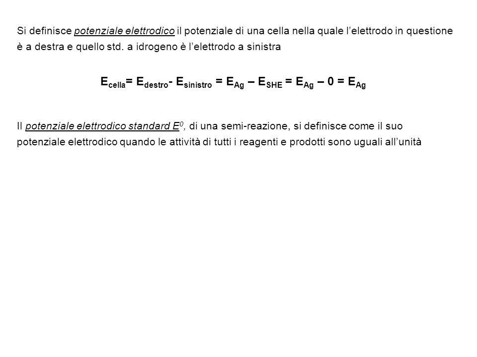 Ecella= Edestro- Esinistro = EAg – ESHE = EAg – 0 = EAg