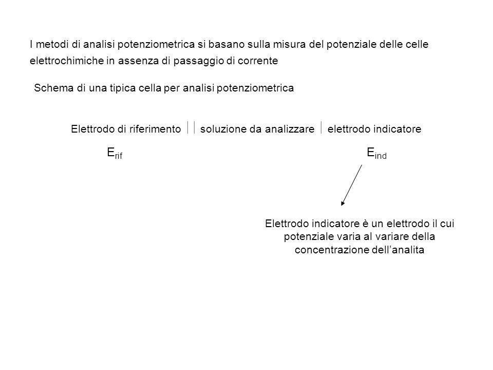 I metodi di analisi potenziometrica si basano sulla misura del potenziale delle celle elettrochimiche in assenza di passaggio di corrente