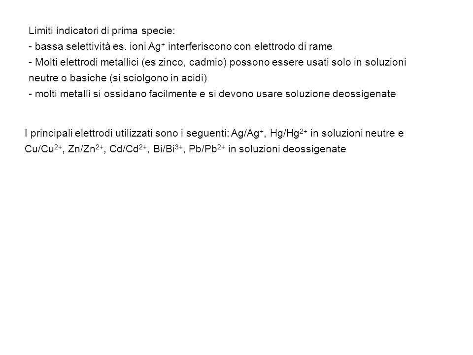 Limiti indicatori di prima specie: