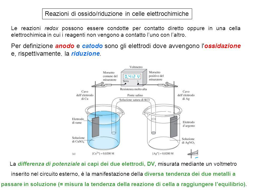 Reazioni di ossido/riduzione in celle elettrochimiche