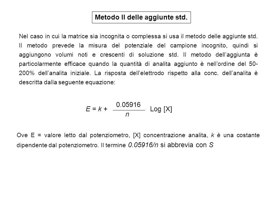 Metodo II delle aggiunte std.