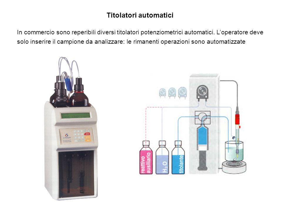 Titolatori automatici