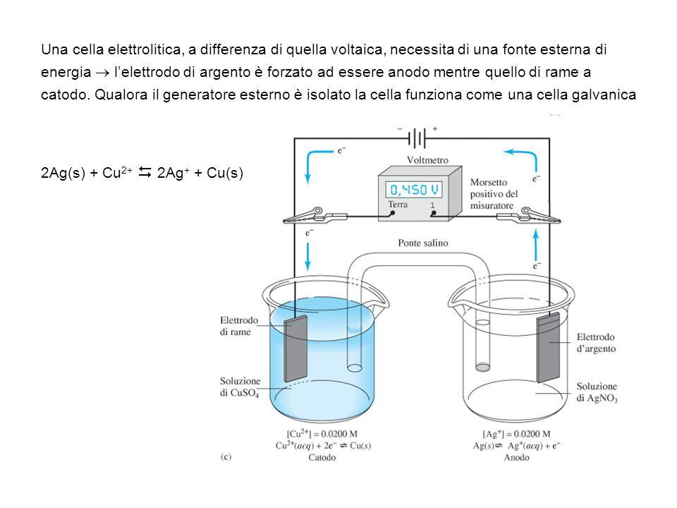 Una cella elettrolitica, a differenza di quella voltaica, necessita di una fonte esterna di energia  l'elettrodo di argento è forzato ad essere anodo mentre quello di rame a catodo. Qualora il generatore esterno è isolato la cella funziona come una cella galvanica