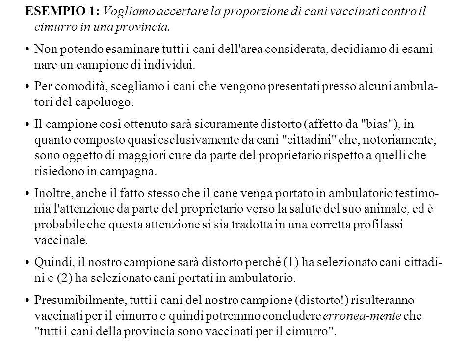 ESEMPIO 1: Vogliamo accertare la proporzione di cani vaccinati contro il cimurro in una provincia.