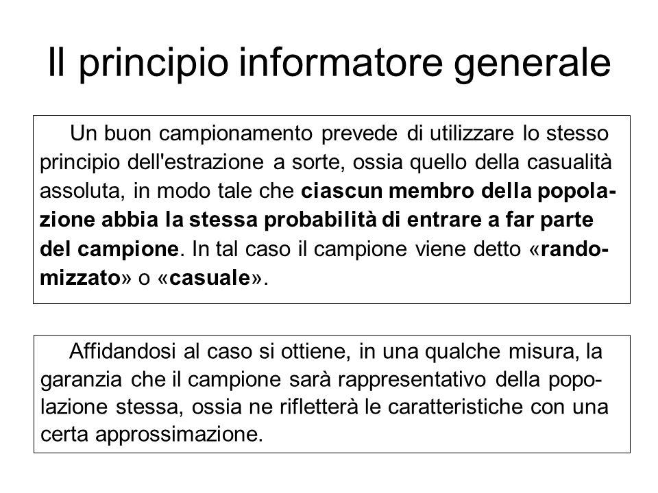 Il principio informatore generale