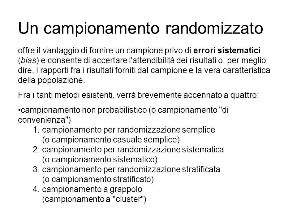 Un campionamento randomizzato