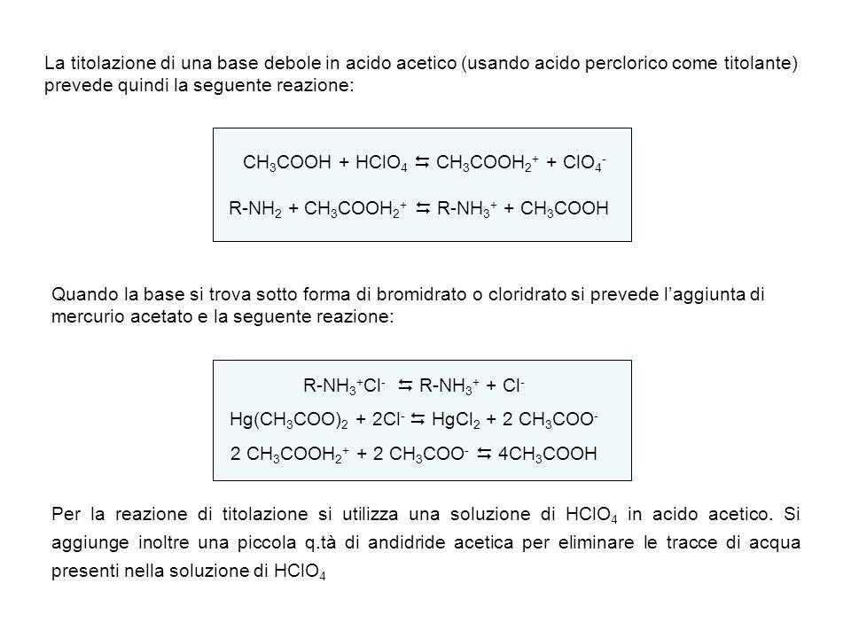 CH3COOH + HClO4  CH3COOH2+ + ClO4-