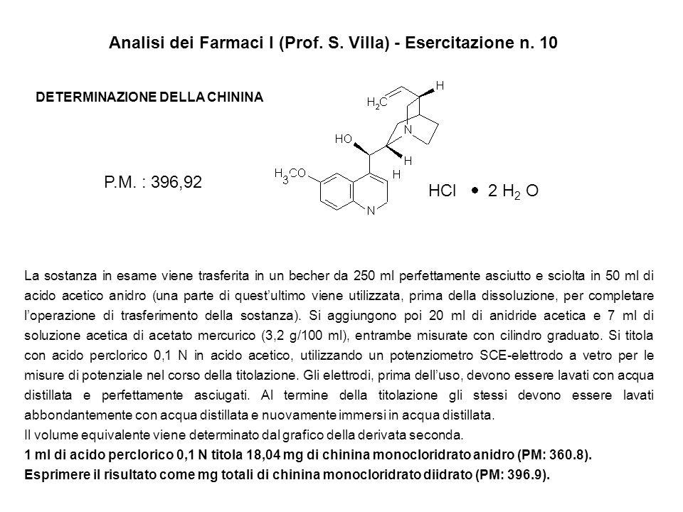 Analisi dei Farmaci I (Prof. S. Villa) - Esercitazione n. 10