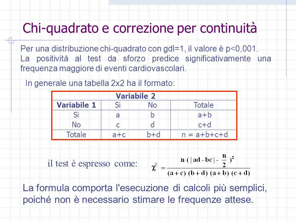 Chi-quadrato e correzione per continuità