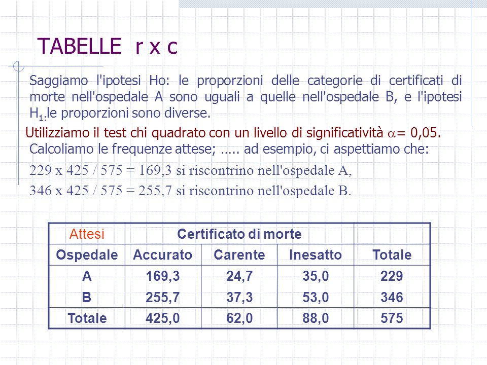 TABELLE r x c 229 x 425 / 575 = 169,3 si riscontrino nell ospedale A,