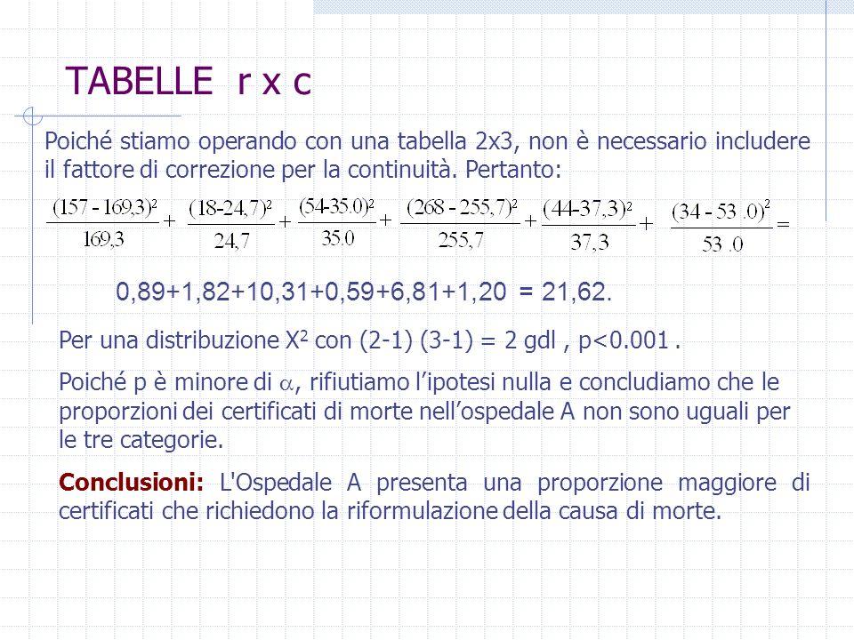 TABELLE r x c Poiché stiamo operando con una tabella 2x3, non è necessario includere il fattore di correzione per la continuità. Pertanto: