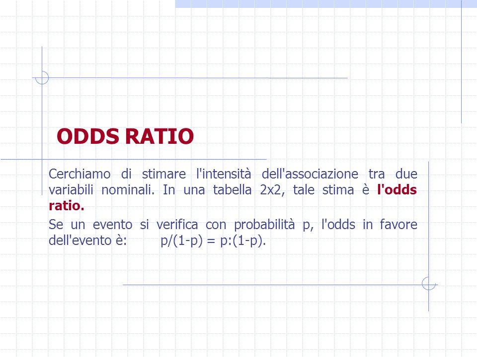 ODDS RATIOCerchiamo di stimare l intensità dell associazione tra due variabili nominali. In una tabella 2x2, tale stima è l odds ratio.