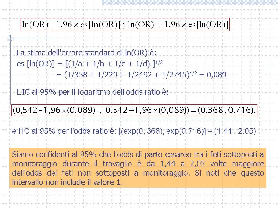 La stima dell errore standard di ln(OR) è: