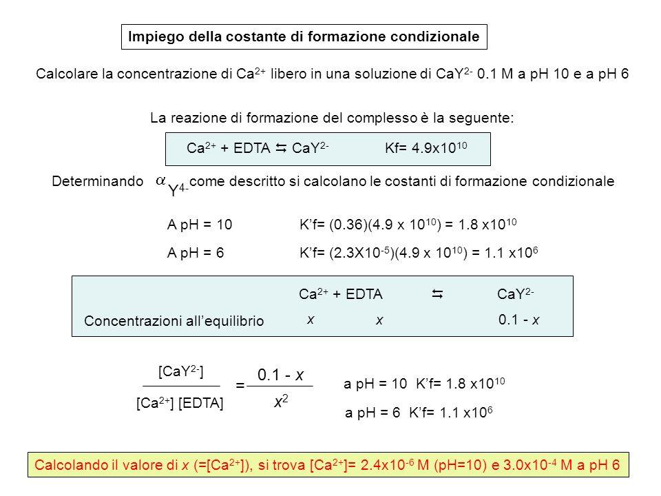 Y4- 0.1 - x = x2 Impiego della costante di formazione condizionale