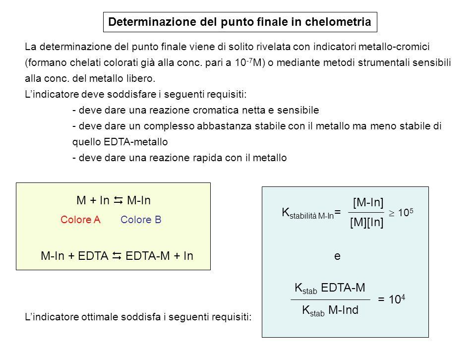 Determinazione del punto finale in chelometria