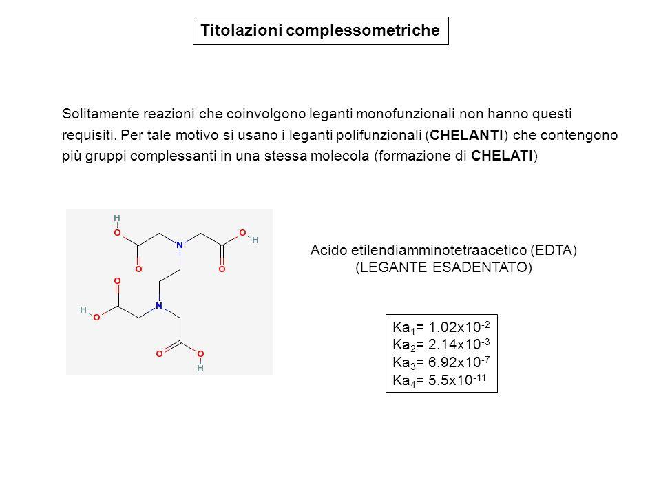 Acido etilendiamminotetraacetico (EDTA)