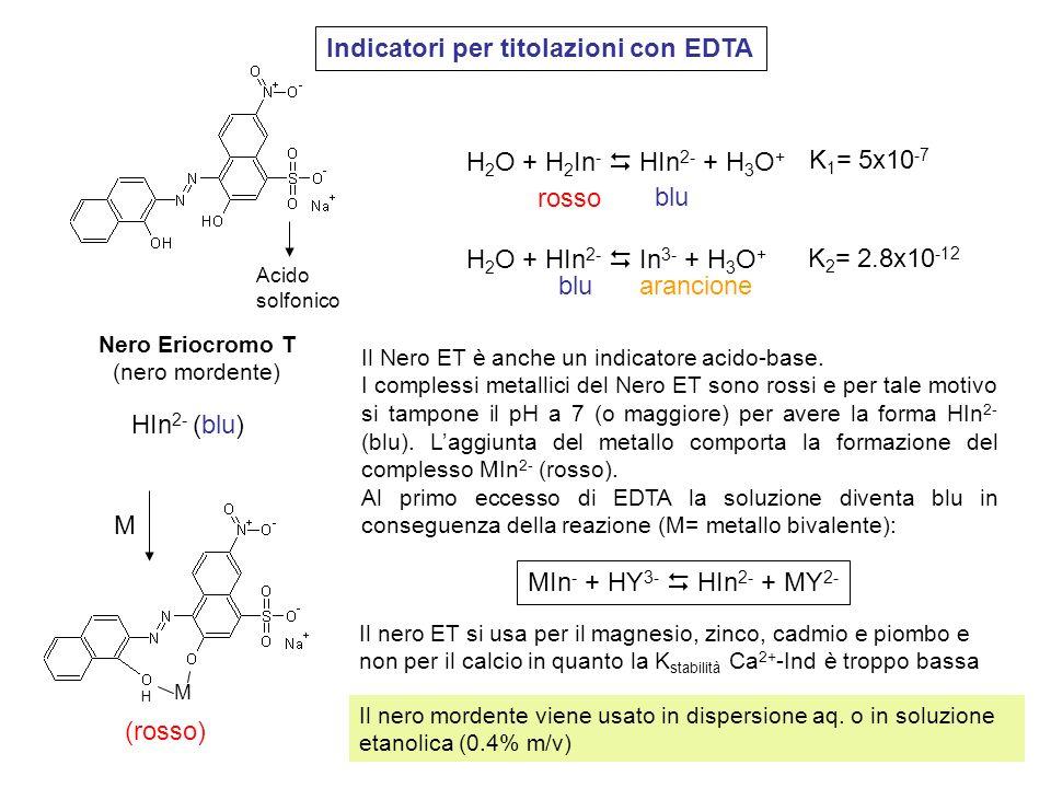 Indicatori per titolazioni con EDTA